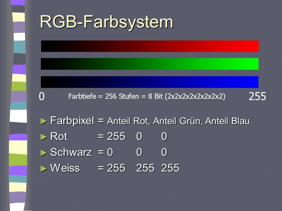 RGB-Farbsystem Farbpixel= Anteil Rot, Anteil Grün, Anteil Blau Farbpixel= Anteil Rot, Anteil Grün, Anteil Blau Rot = 2550 0 Rot = 2550 0 Schwarz= 0 0
