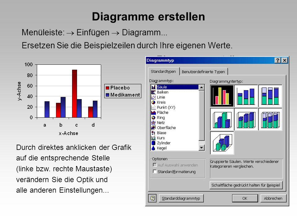 Diagramme erstellen Menüleiste: Einfügen Diagramm... Ersetzen Sie die Beispielzeilen durch Ihre eigenen Werte. Durch direktes anklicken der Grafik auf