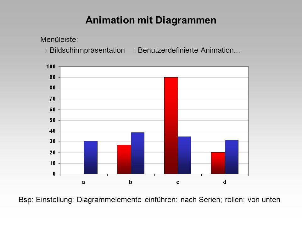 Animation mit Diagrammen Menüleiste: Bildschirmpräsentation Benutzerdefinierte Animation... Bsp: Einstellung: Diagrammelemente einführen: nach Serien;