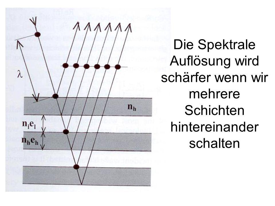 Die Spektrale Auflösung wird schärfer wenn wir mehrere Schichten hintereinander schalten