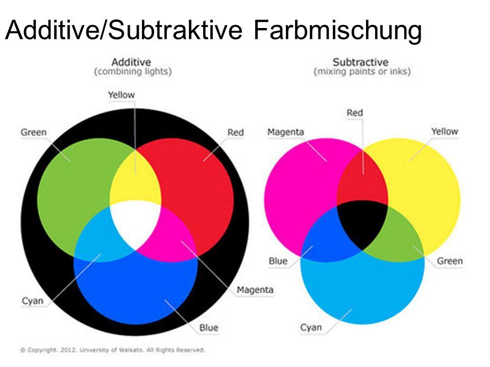Pigmente – Chemie der Farben