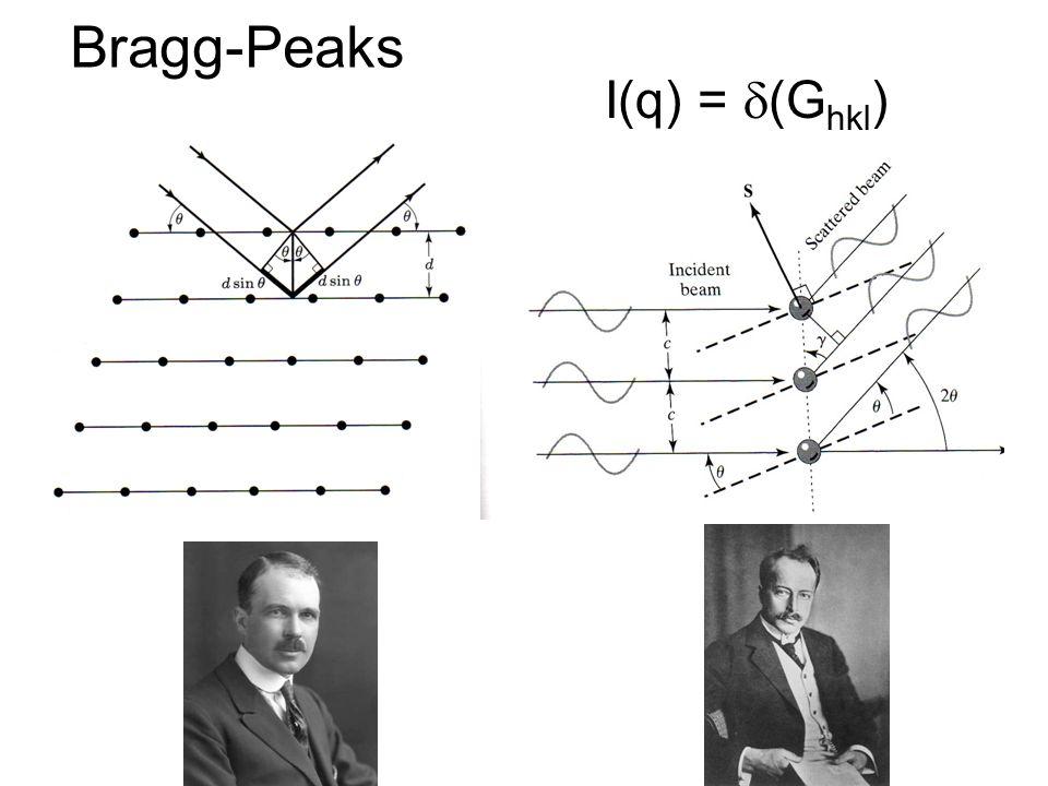 Bragg-Peaks I(q) = (G hkl )