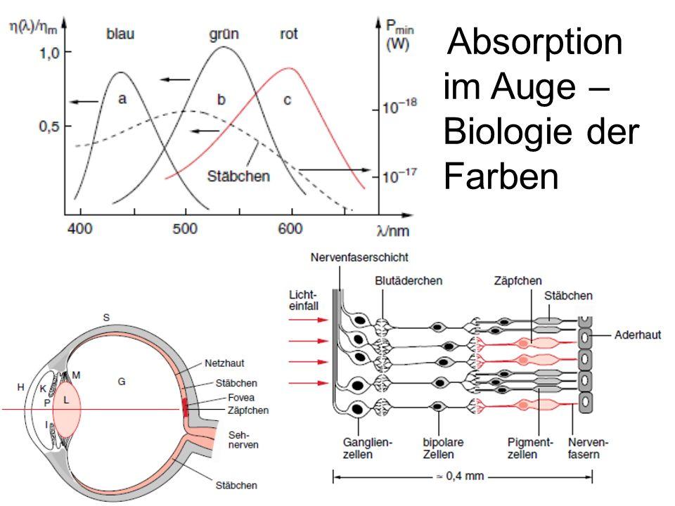 Kristallisation von harten Kugeln https://www.sciencemag.org/content/292/5515/258.full