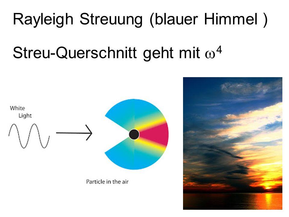 Rayleigh Streuung (blauer Himmel ) Streu-Querschnitt geht mit 4