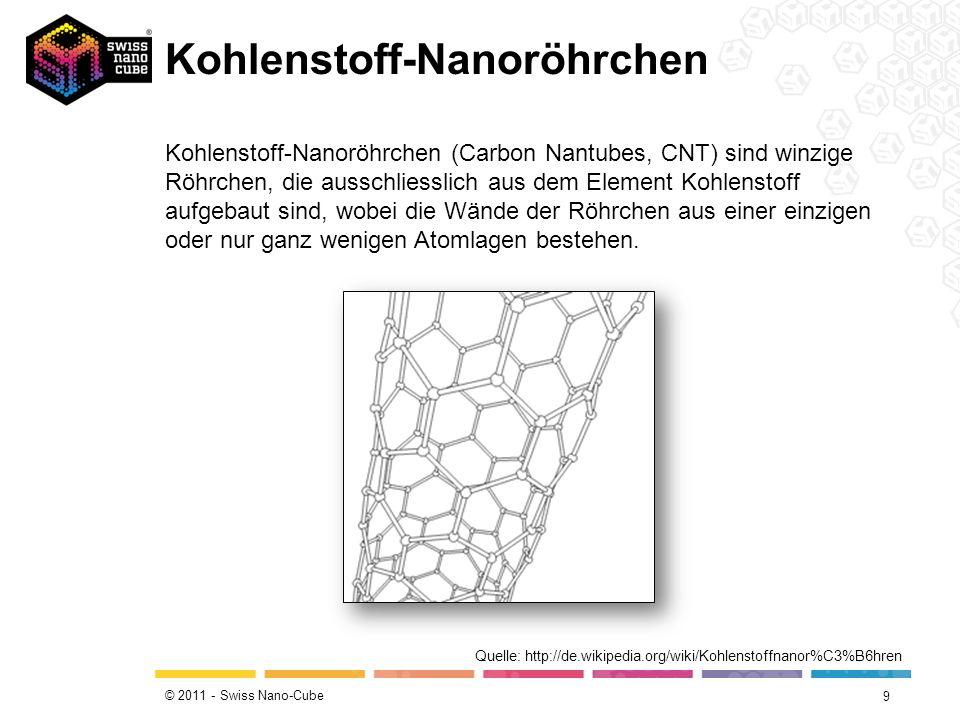 © 2011 - Swiss Nano-Cube Kohlenstoff-Nanoröhrchen 9 Quelle: http://de.wikipedia.org/wiki/Kohlenstoffnanor%C3%B6hren Kohlenstoff-Nanoröhrchen (Carbon N