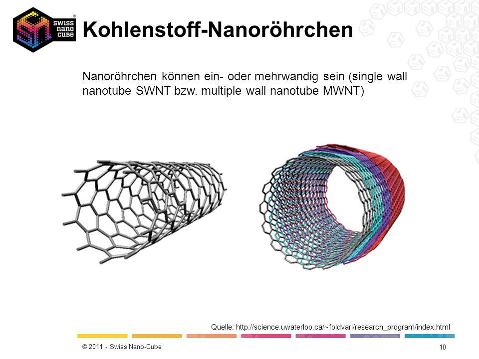 © 2011 - Swiss Nano-Cube Kohlenstoff-Nanoröhrchen 10 Quelle: http://science.uwaterloo.ca/~foldvari/research_program/index.html Nanoröhrchen können ein