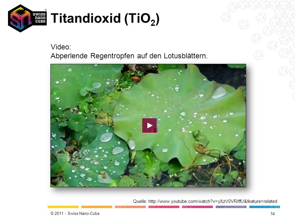 © 2011 - Swiss Nano-Cube Titandioxid (TiO 2 ) 14 Quelle: http://www.youtube.com/watch?v=yXzV0VRlffU&feature=related Video: Abperlende Regentropfen auf