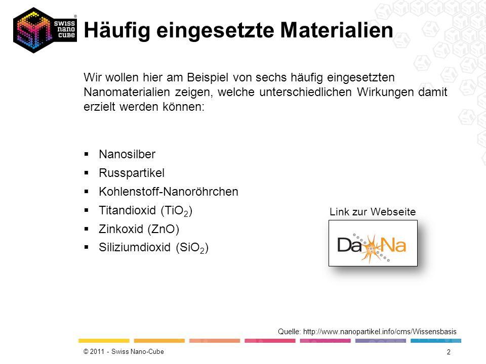 © 2011 - Swiss Nano-Cube Häufig eingesetzte Materialien 2 Quelle: http://www.nanopartikel.info/cms/Wissensbasis Wir wollen hier am Beispiel von sechs