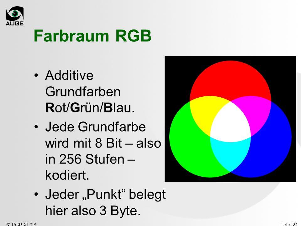 © PGP XII/08Folie 21 Farbraum RGB Additive Grundfarben Rot/Grün/Blau. Jede Grundfarbe wird mit 8 Bit – also in 256 Stufen – kodiert. Jeder Punkt beleg