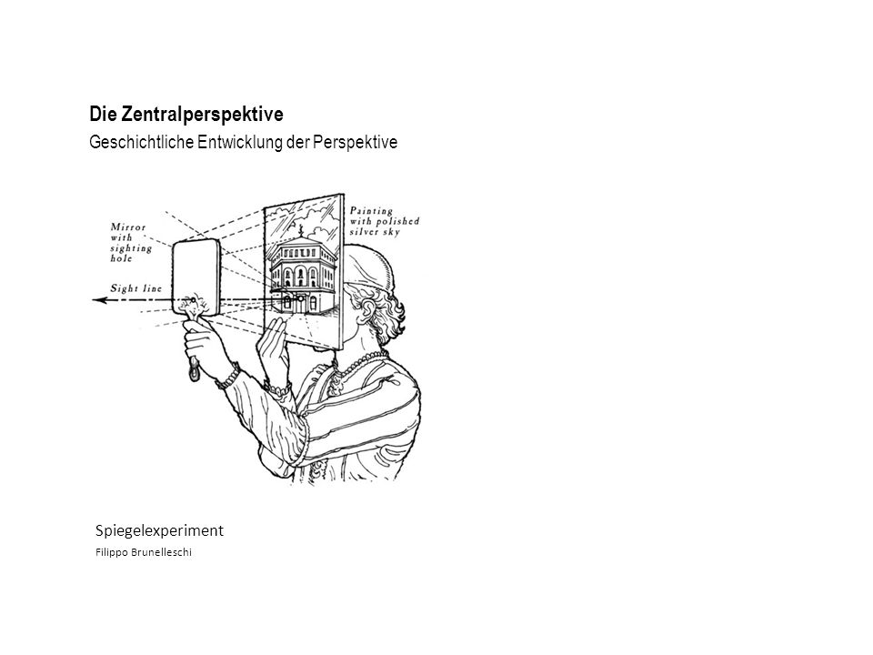 Geschichtliche Entwicklung der Perspektive Die Zentralperspektive Spiegelexperiment Filippo Brunelleschi