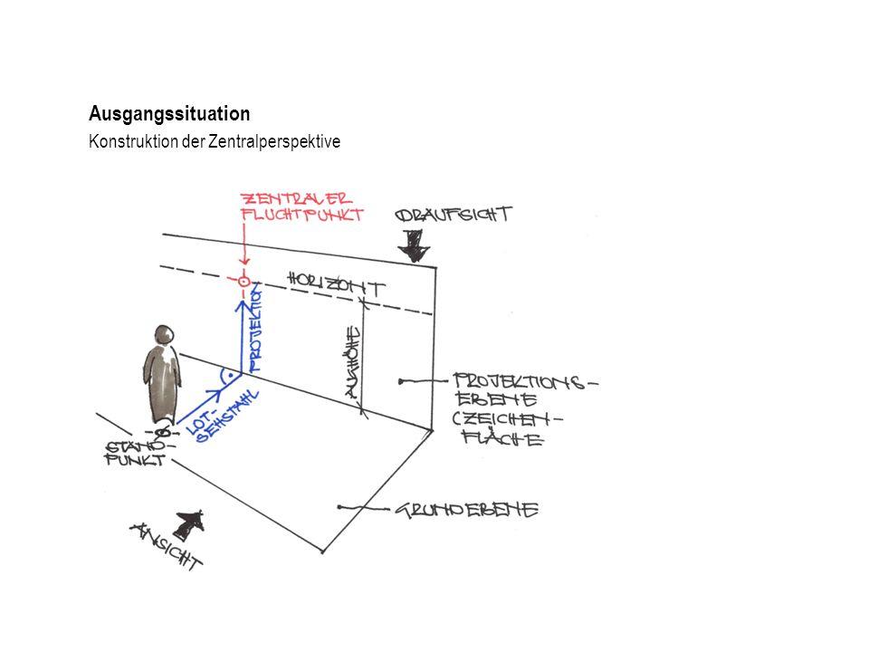 Konstruktion der Zentralperspektive Ausgangssituation