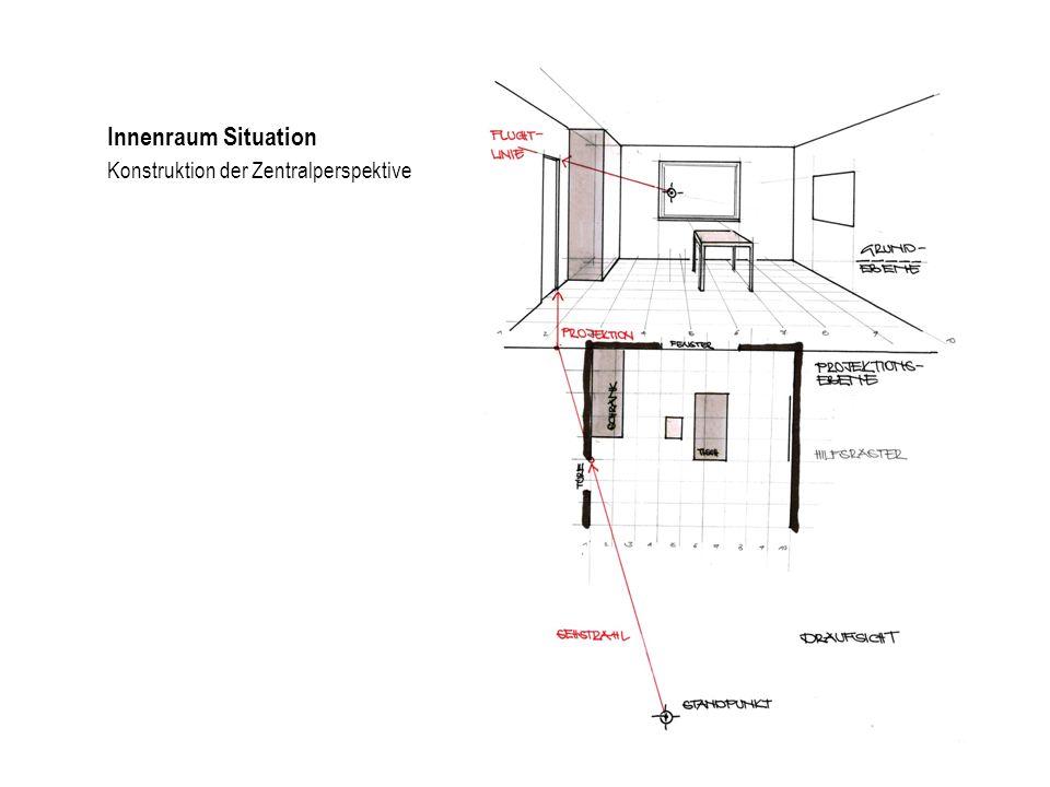 Konstruktion der Zentralperspektive Innenraum Situation