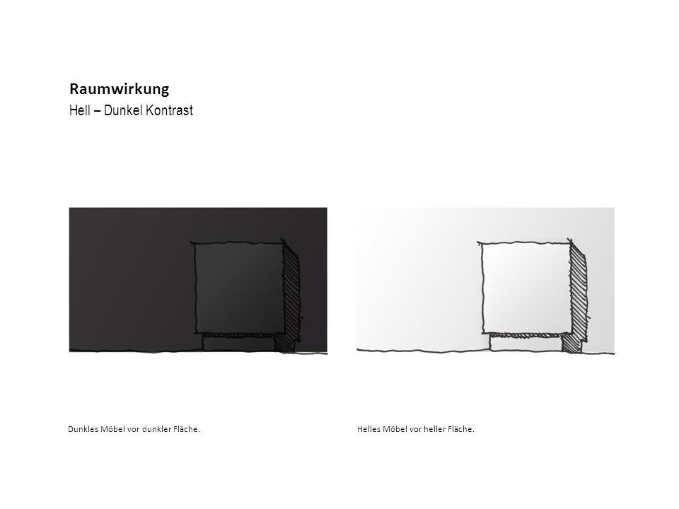 Hell – Dunkel Kontrast Raumwirkung Dunkles Möbel vor dunkler Fläche.Helles Möbel vor heller Fläche.