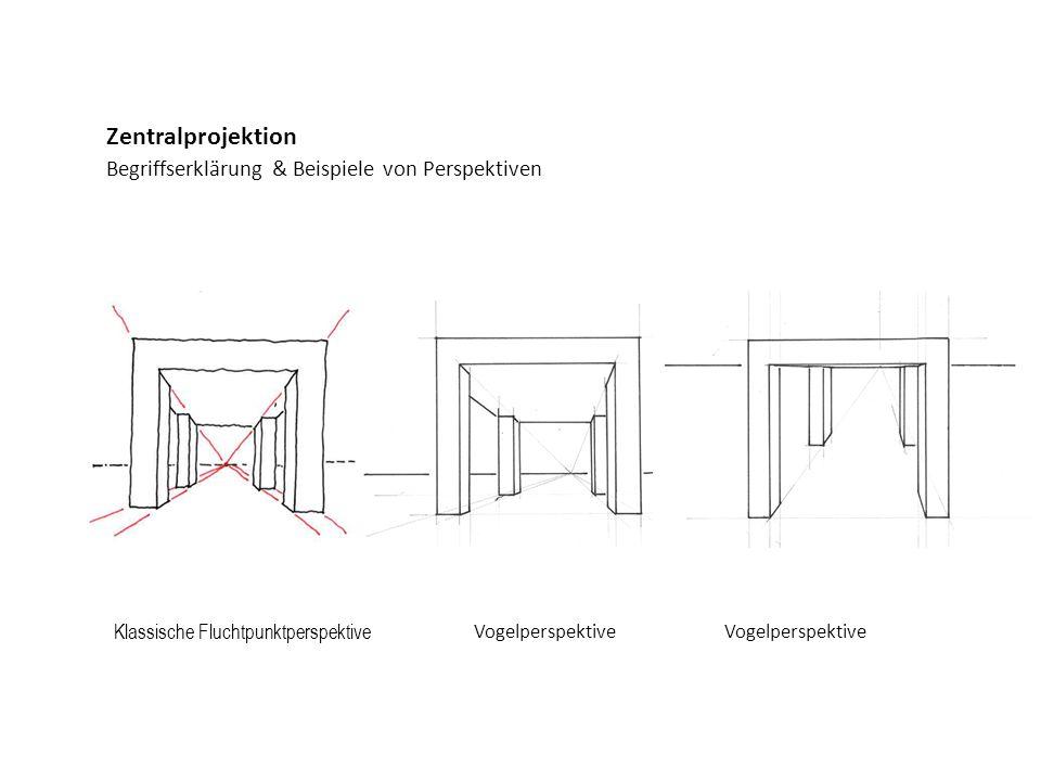 Begriffserklärung & Beispiele von Perspektiven Zentralprojektion Klassische Fluchtpunktperspektive Vogelperspektive