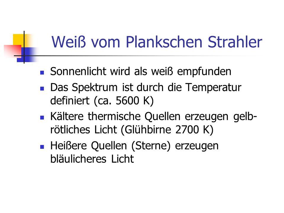 Weiß vom Plankschen Strahler Sonnenlicht wird als weiß empfunden Das Spektrum ist durch die Temperatur definiert (ca. 5600 K) Kältere thermische Quell