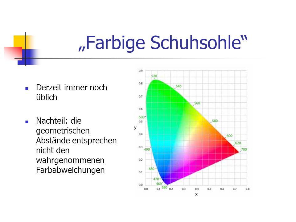 Farbige Schuhsohle Derzeit immer noch üblich Nachteil: die geometrischen Abstände entsprechen nicht den wahrgenommenen Farbabweichungen