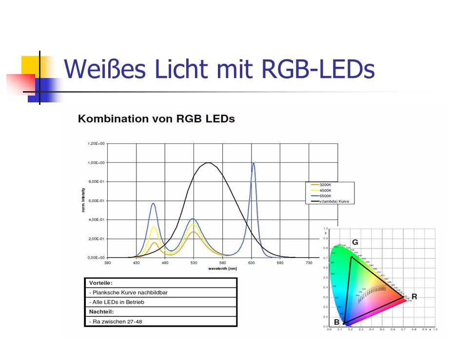 Weißes Licht mit RGB-LEDs