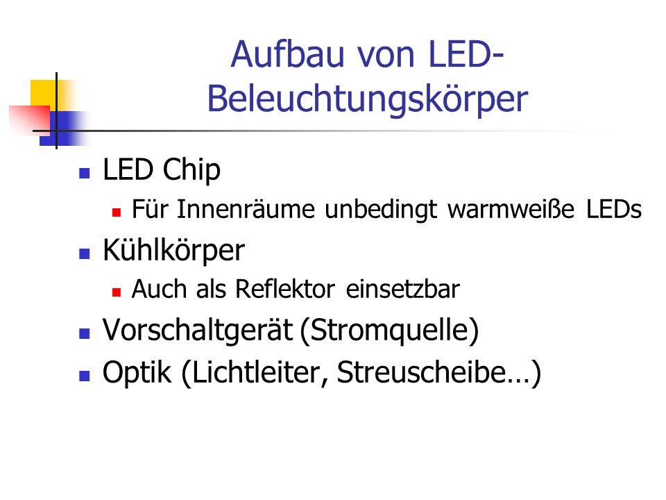 Aufbau von LED- Beleuchtungskörper LED Chip Für Innenräume unbedingt warmweiße LEDs Kühlkörper Auch als Reflektor einsetzbar Vorschaltgerät (Stromquel