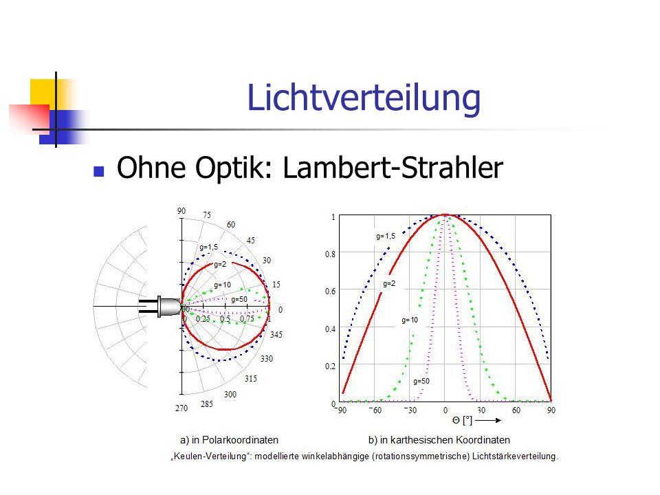 Lichtverteilung Ohne Optik: Lambert-Strahler
