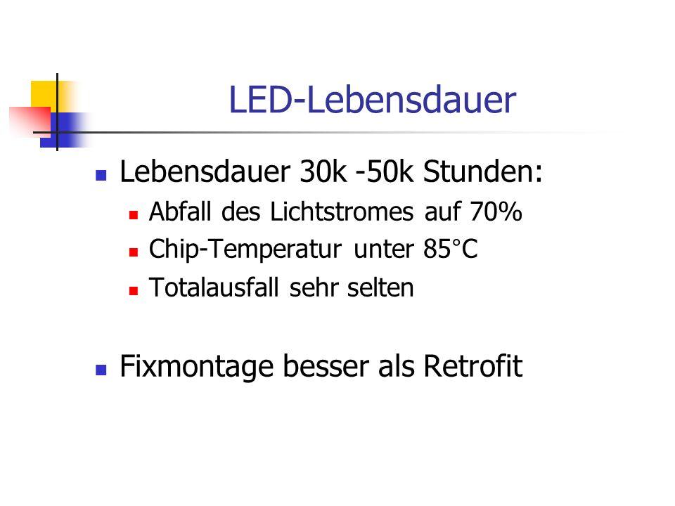 LED-Lebensdauer Lebensdauer 30k -50k Stunden: Abfall des Lichtstromes auf 70% Chip-Temperatur unter 85°C Totalausfall sehr selten Fixmontage besser al