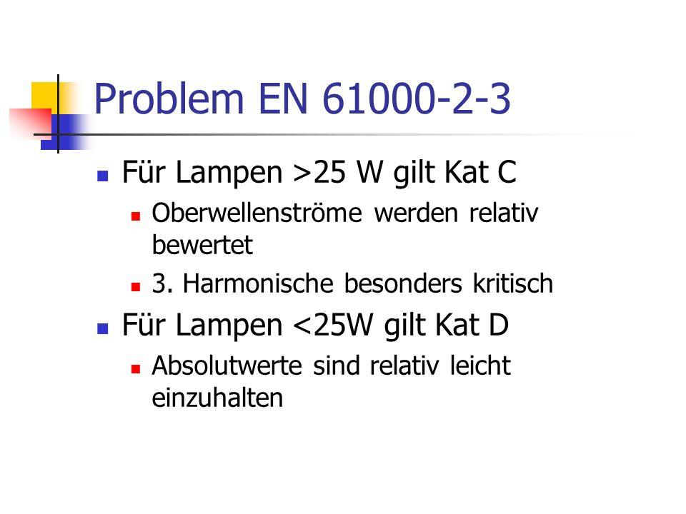 Problem EN 61000-2-3 Für Lampen >25 W gilt Kat C Oberwellenströme werden relativ bewertet 3. Harmonische besonders kritisch Für Lampen <25W gilt Kat D