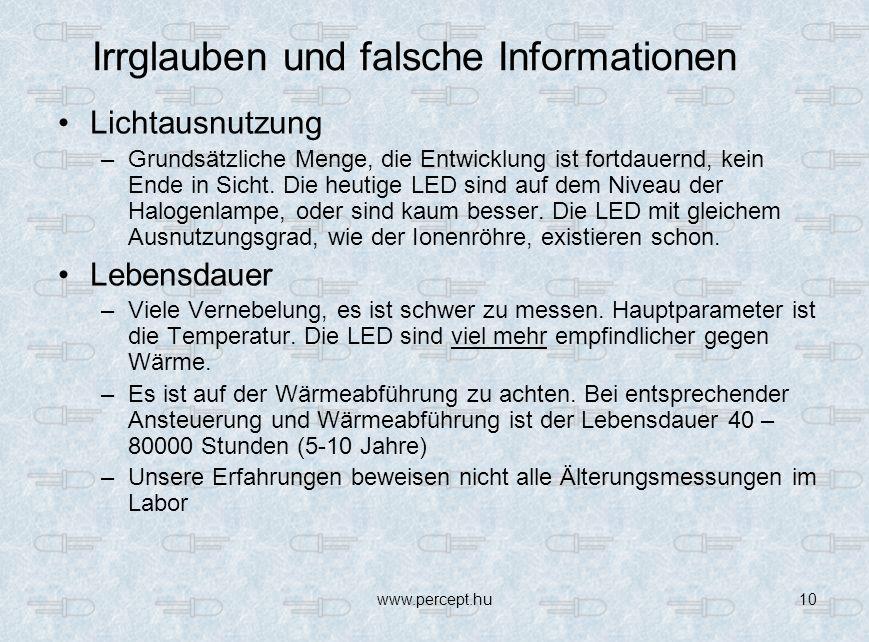 www.percept.hu10 Irrglauben und falsche Informationen Lichtausnutzung –Grundsätzliche Menge, die Entwicklung ist fortdauernd, kein Ende in Sicht.
