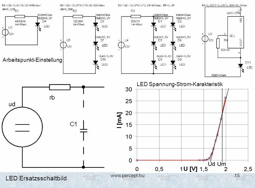 www.percept.hu15 LED Ersatzsschaltbild Arbeitspunkt-Einstellung LED Spannung-Strom-Karakteristik