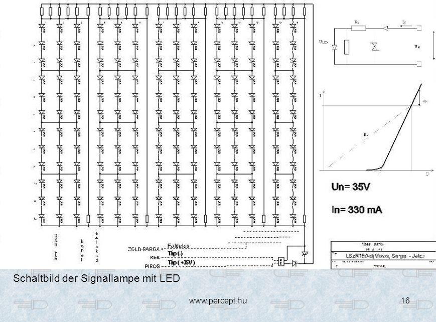www.percept.hu16 Schaltbild der Signallampe mit LED