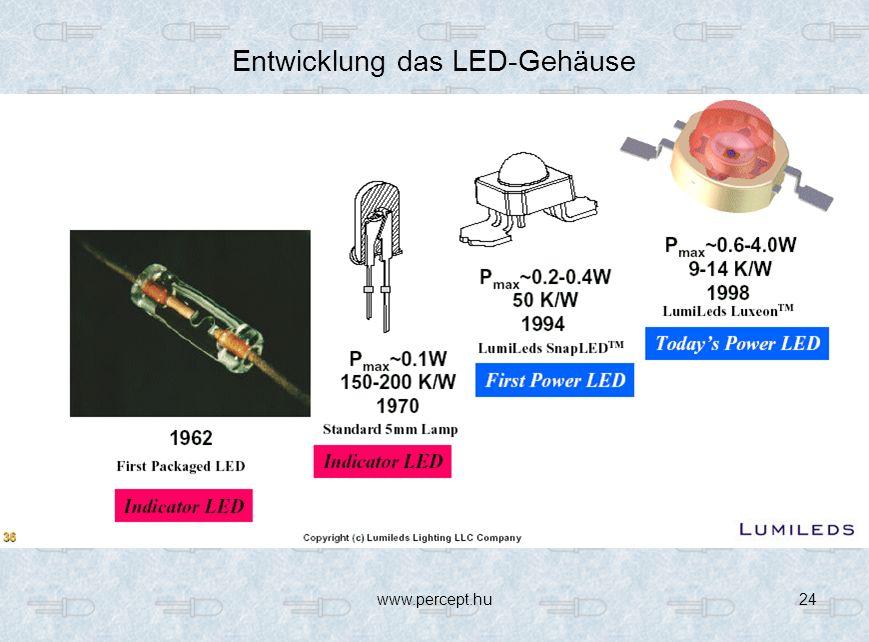 www.percept.hu24 Entwicklung das LED-Gehäuse