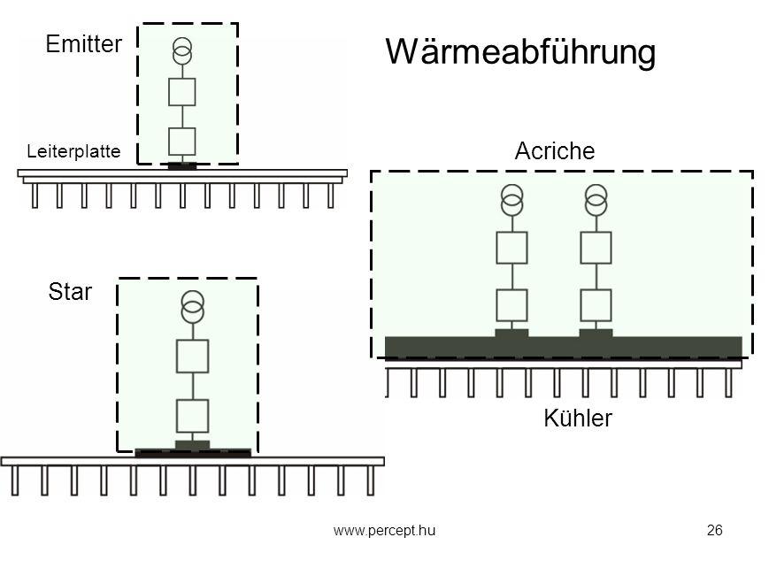 www.percept.hu26 Leiterplatte Kühler Emitter Star Acriche Wärmeabführung