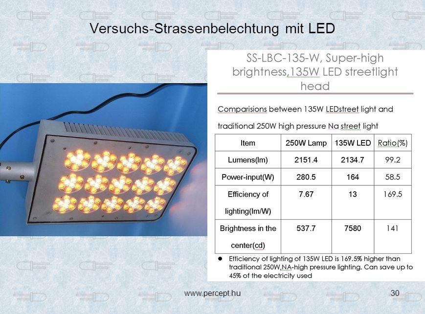 www.percept.hu30 Versuchs-Strassenbelechtung mit LED