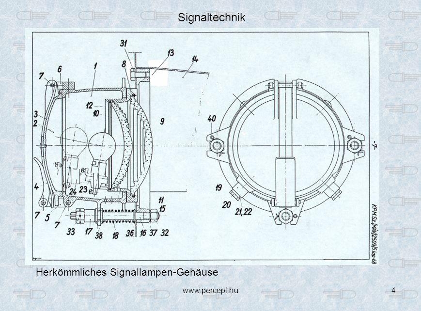 www.percept.hu4 Signaltechnik Herkömmliches Signallampen-Gehäuse