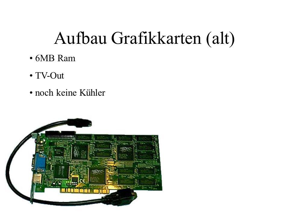 Aufbau Grafikkarten (alt) 6MB Ram TV-Out noch keine Kühler