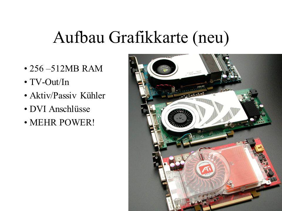 Aufbau Grafikkarte (neu) 256 –512MB RAM TV-Out/In Aktiv/Passiv Kühler DVI Anschlüsse MEHR POWER!