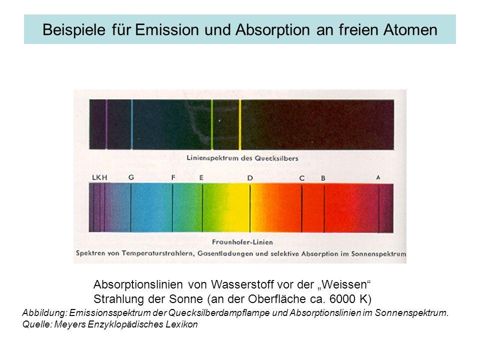 Beispiele für Emission und Absorption an freien Atomen Abbildung: Emissionsspektrum der Quecksilberdampflampe und Absorptionslinien im Sonnenspektrum.