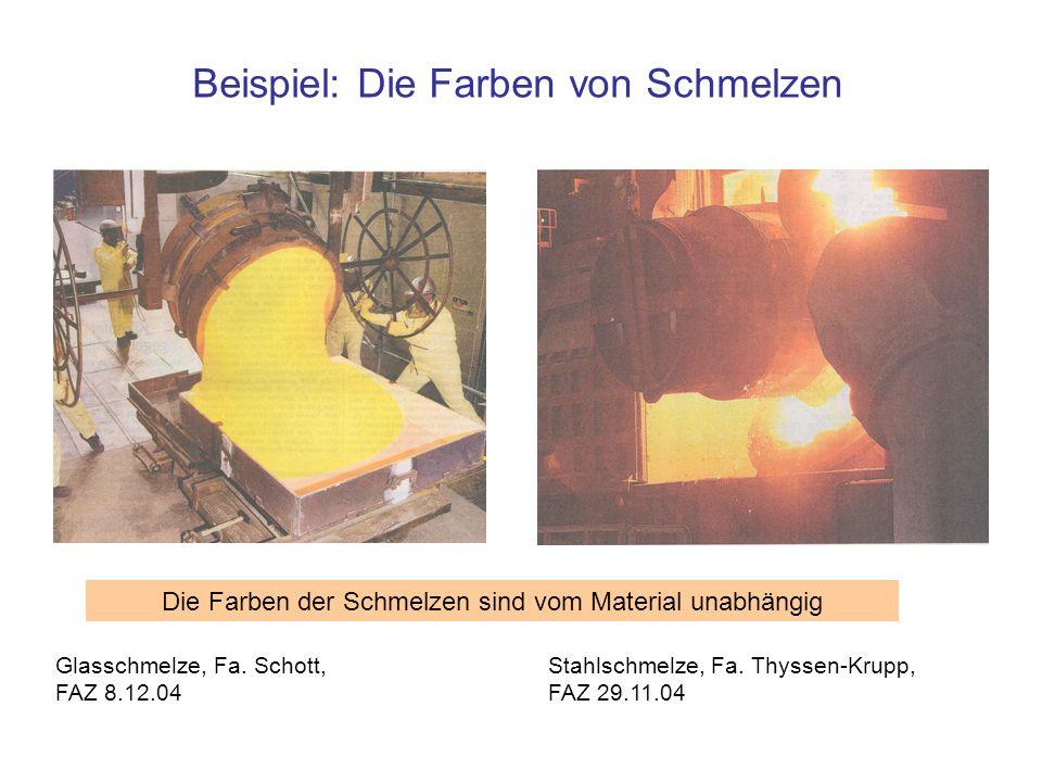 Beispiel: Die Farben von Schmelzen Glasschmelze, Fa. Schott, FAZ 8.12.04 Stahlschmelze, Fa. Thyssen-Krupp, FAZ 29.11.04 Die Farben der Schmelzen sind