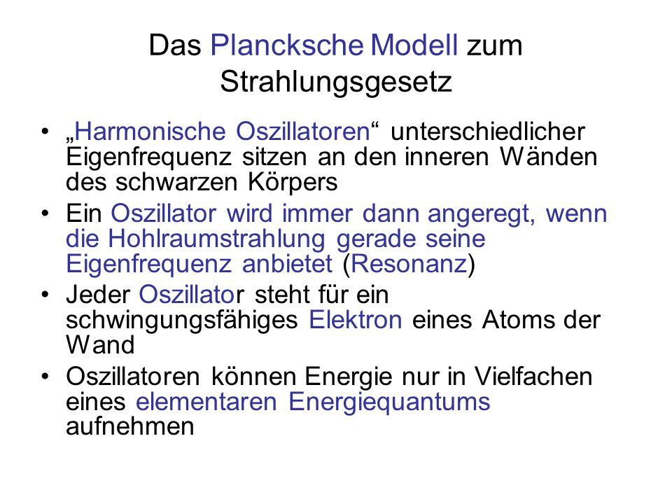 Das Plancksche Modell zum Strahlungsgesetz Harmonische Oszillatoren unterschiedlicher Eigenfrequenz sitzen an den inneren Wänden des schwarzen Körpers