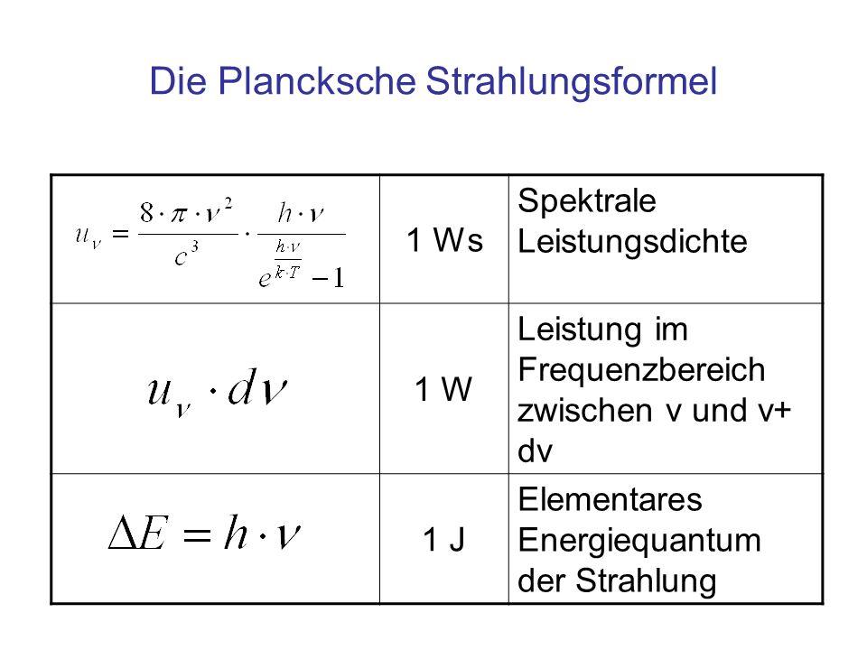 Die Plancksche Strahlungsformel 1 Ws Spektrale Leistungsdichte 1 W Leistung im Frequenzbereich zwischen ν und ν+ dν 1 J Elementares Energiequantum der