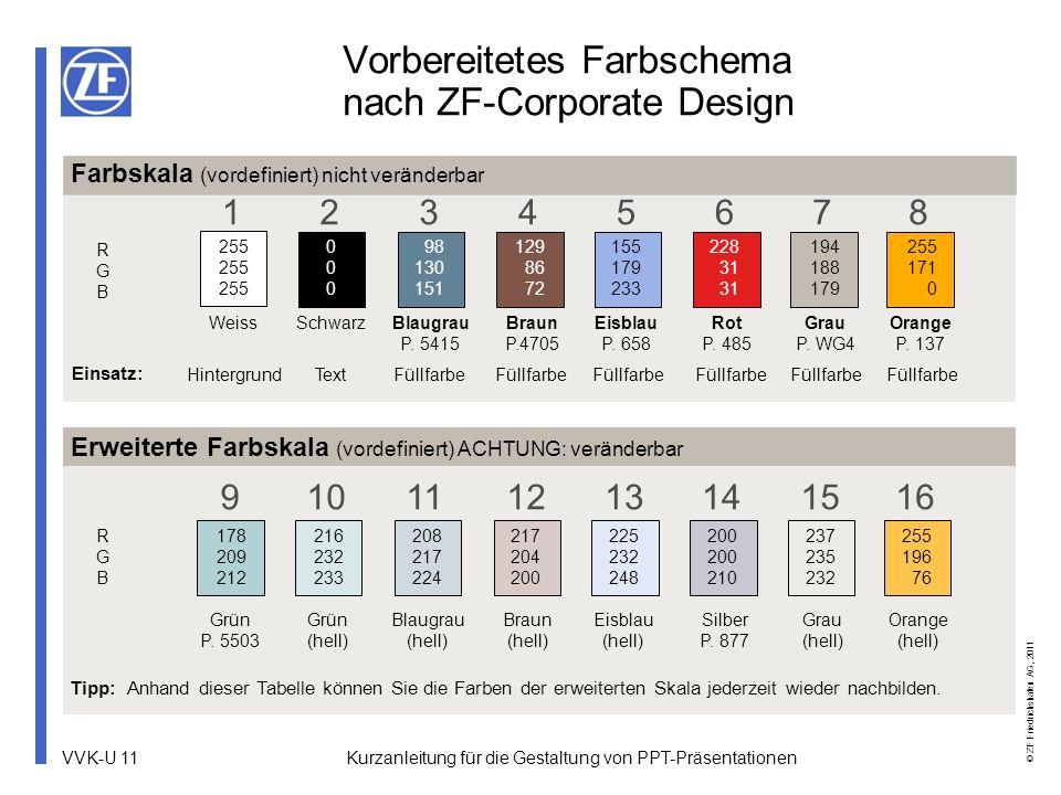VVK-U 11 © ZF Friedrichshafen AG, 2011 Kurzanleitung für die Gestaltung von PPT-Präsentationen Vorbereitetes Farbschema nach ZF-Corporate Design Erwei