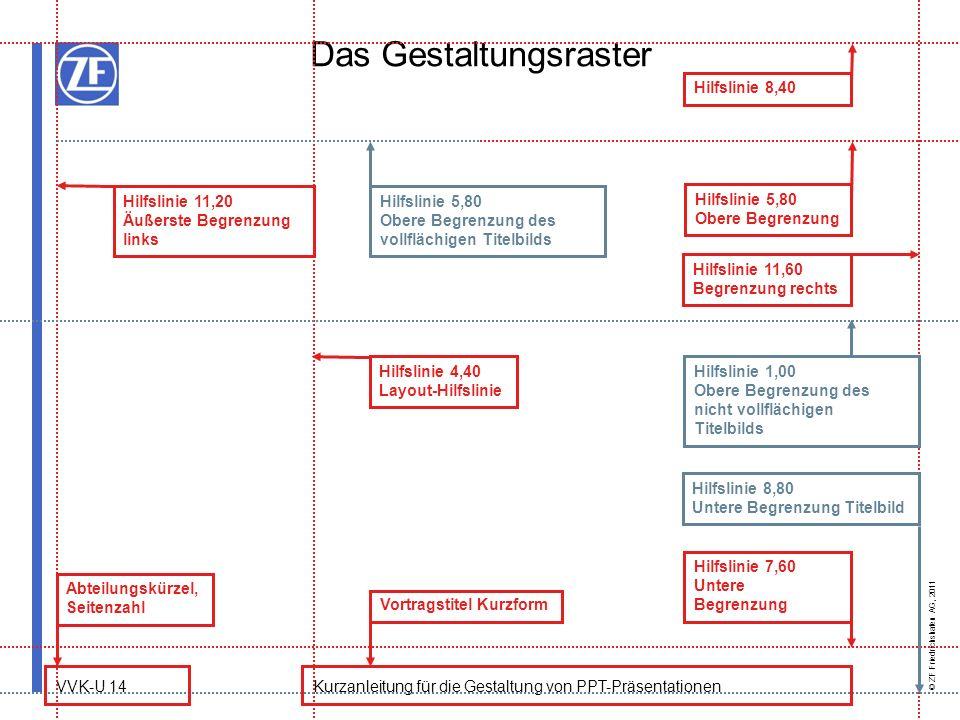 VVK-U 14 © ZF Friedrichshafen AG, 2011 Kurzanleitung für die Gestaltung von PPT-Präsentationen Das Gestaltungsraster Hilfslinie 5,80 Obere Begrenzung