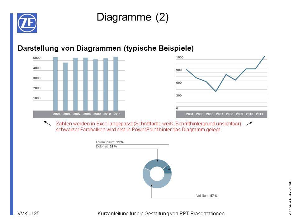 VVK-U 25 © ZF Friedrichshafen AG, 2011 Kurzanleitung für die Gestaltung von PPT-Präsentationen Diagramme (2) Zahlen werden in Excel angepasst (Schrift