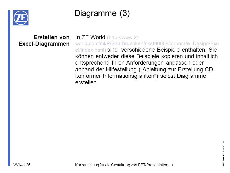 VVK-U 26 © ZF Friedrichshafen AG, 2011 Kurzanleitung für die Gestaltung von PPT-Präsentationen Diagramme (3) Erstellen von Excel-Diagrammen In ZF Worl