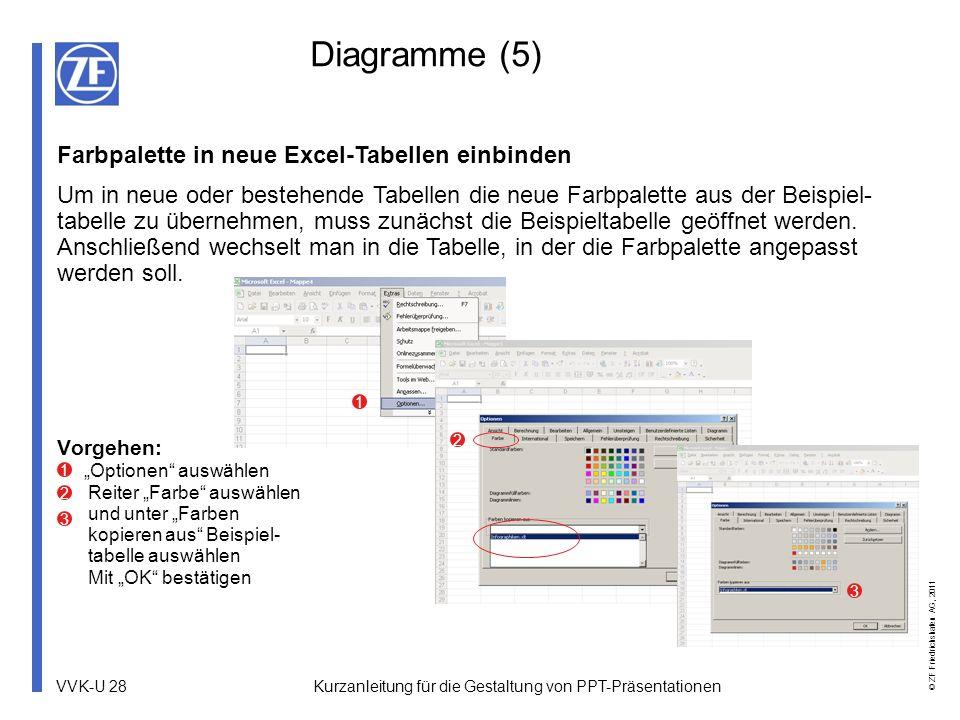 VVK-U 28 © ZF Friedrichshafen AG, 2011 Kurzanleitung für die Gestaltung von PPT-Präsentationen Vorgehen: Optionen auswählen Reiter Farbe auswählen und