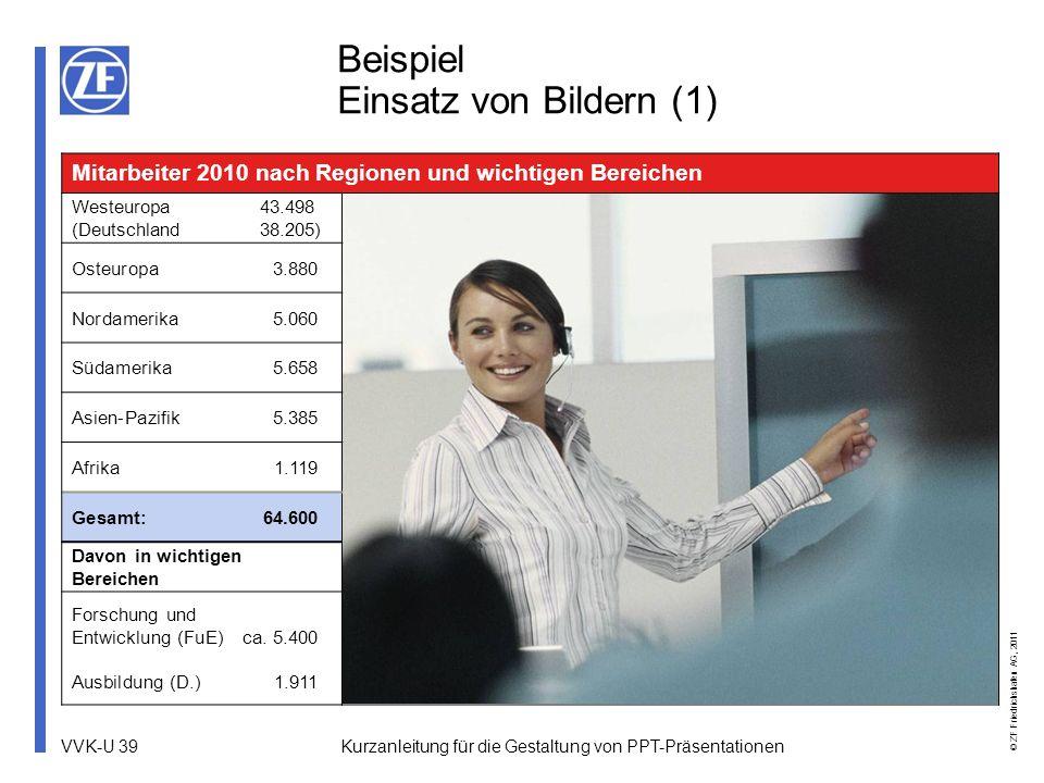 VVK-U 39 © ZF Friedrichshafen AG, 2011 Kurzanleitung für die Gestaltung von PPT-Präsentationen Beispiel Einsatz von Bildern (1) Mitarbeiter 2010 nach