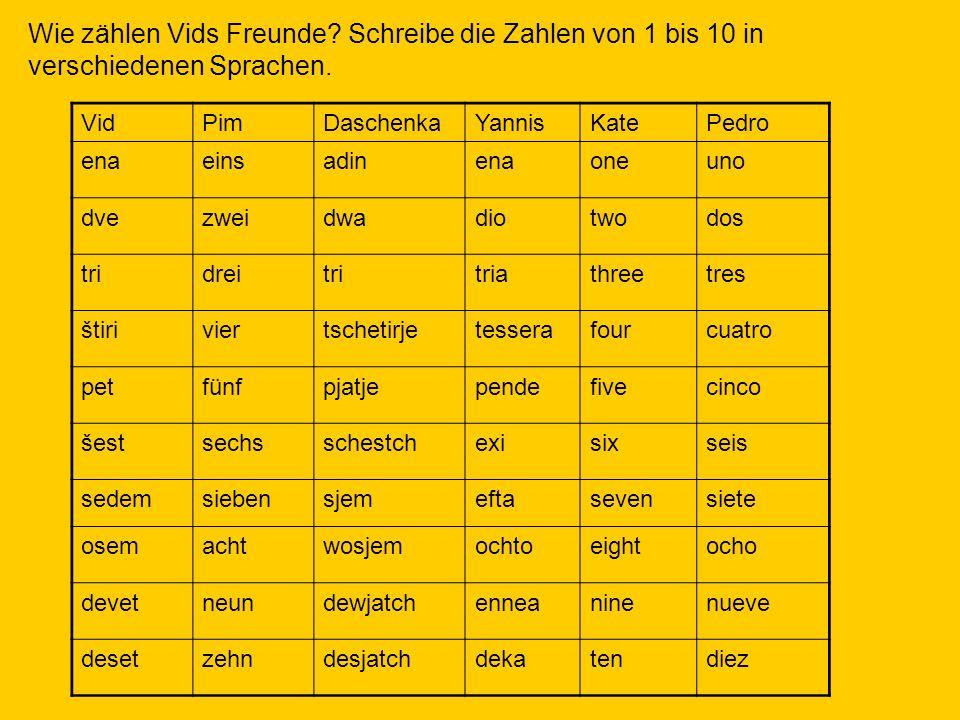 Wie zählen Vids Freunde.Schreibe die Zahlen von 1 bis 10 in verschiedenen Sprachen.