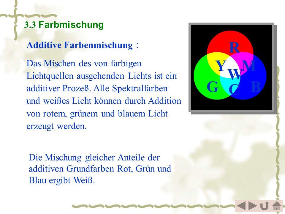 Das Mischen des von farbigen Lichtquellen ausgehenden Lichts ist ein additiver Prozeß. Alle Spektralfarben und weißes Licht können durch Addition von
