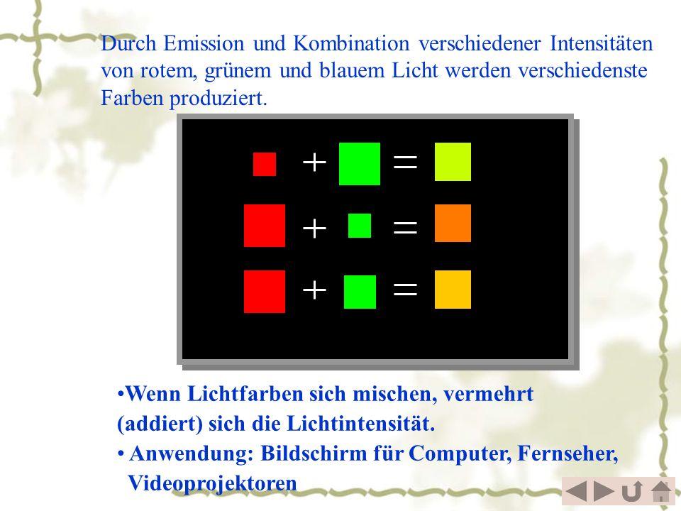 Durch Emission und Kombination verschiedener Intensitäten von rotem, grünem und blauem Licht werden verschiedenste Farben produziert. Wenn Lichtfarben