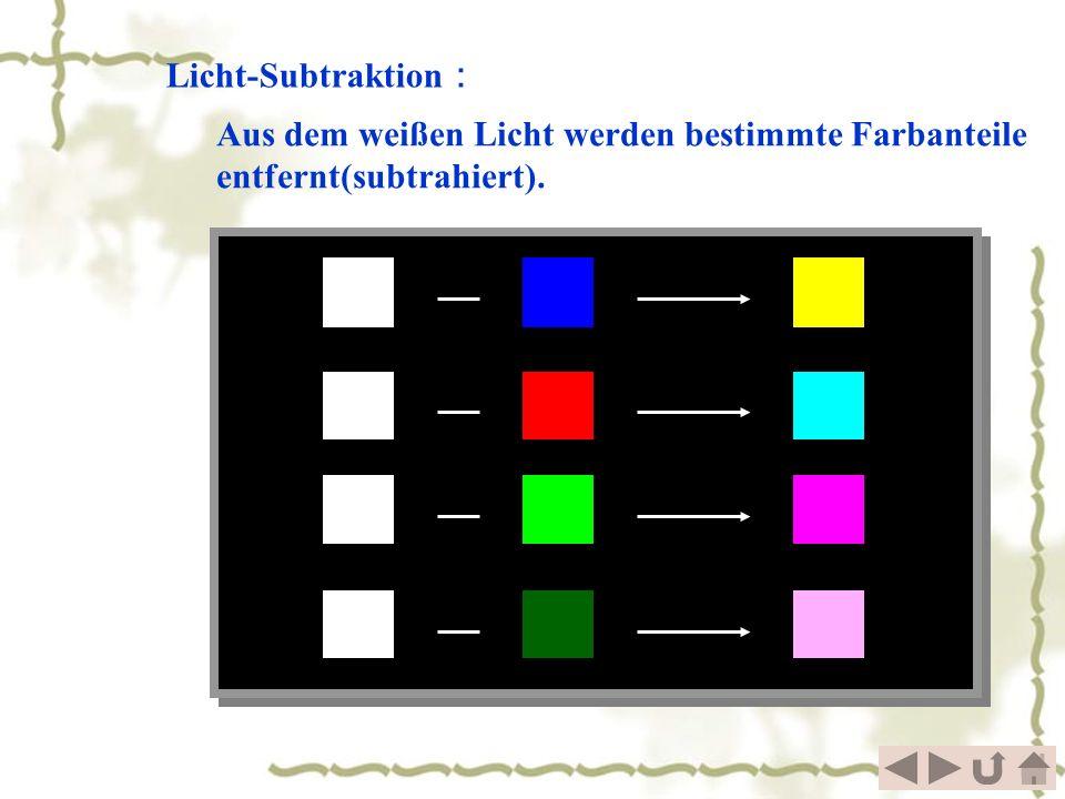 Licht-Subtraktion Aus dem weißen Licht werden bestimmte Farbanteile entfernt(subtrahiert).