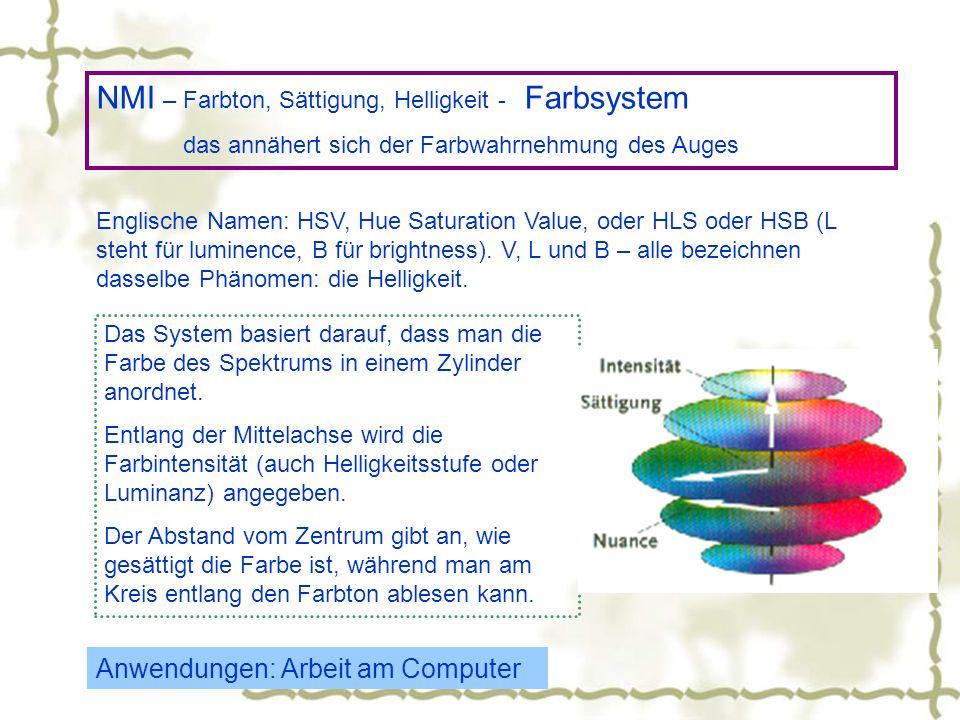 NMI – Farbton, Sättigung, Helligkeit - Farbsystem das annähert sich der Farbwahrnehmung des Auges Anwendungen: Arbeit am Computer Englische Namen: HSV, Hue Saturation Value, oder HLS oder HSB (L steht für luminence, B für brightness).