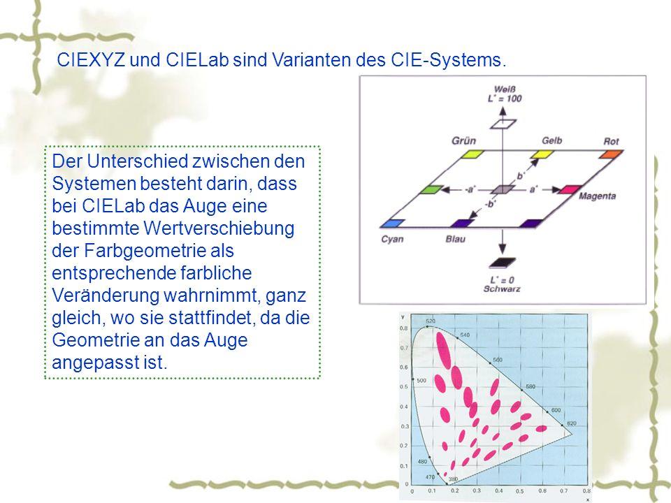 CIEXYZ und CIELab sind Varianten des CIE-Systems. Der Unterschied zwischen den Systemen besteht darin, dass bei CIELab das Auge eine bestimmte Wertver